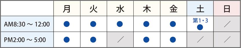 中島医院診療時間